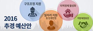 2016년 추경 예산안 홍보배너