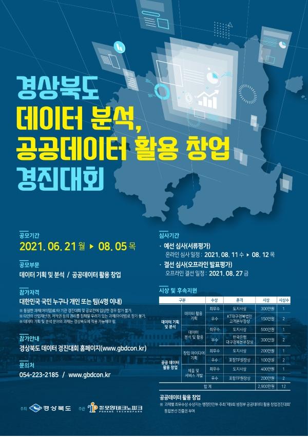 2021 경상북도 공공데이터 활용 창업경진대회