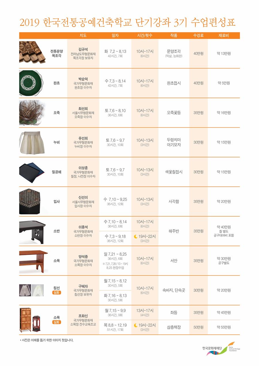 2019년 한국전통공예건축학교 단기강좌 3기 수강생 모집